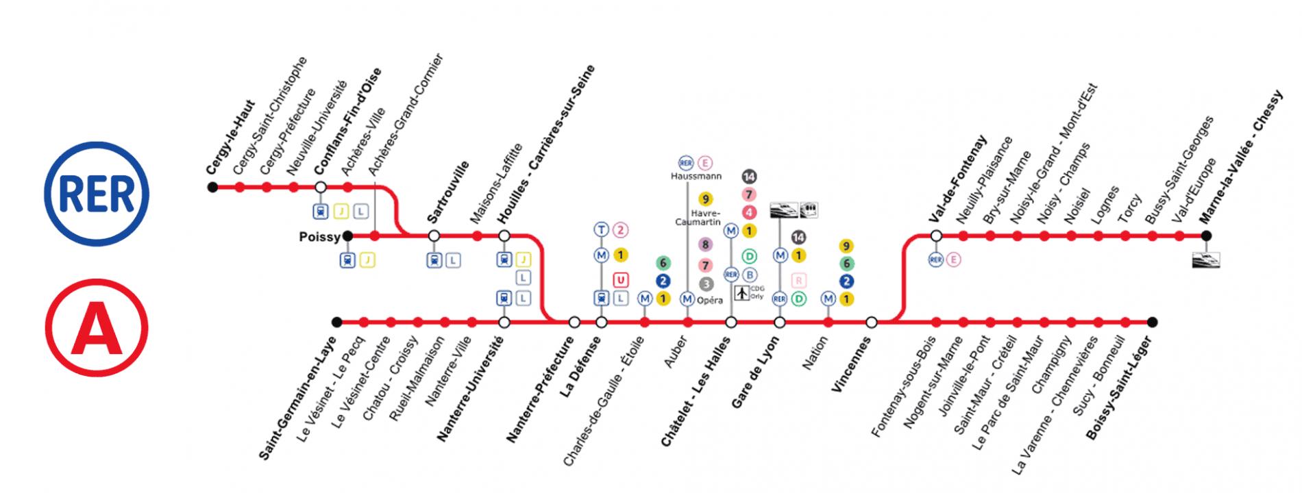 Línea RER A. Cómo ir desde el centro de París a a Disneyland