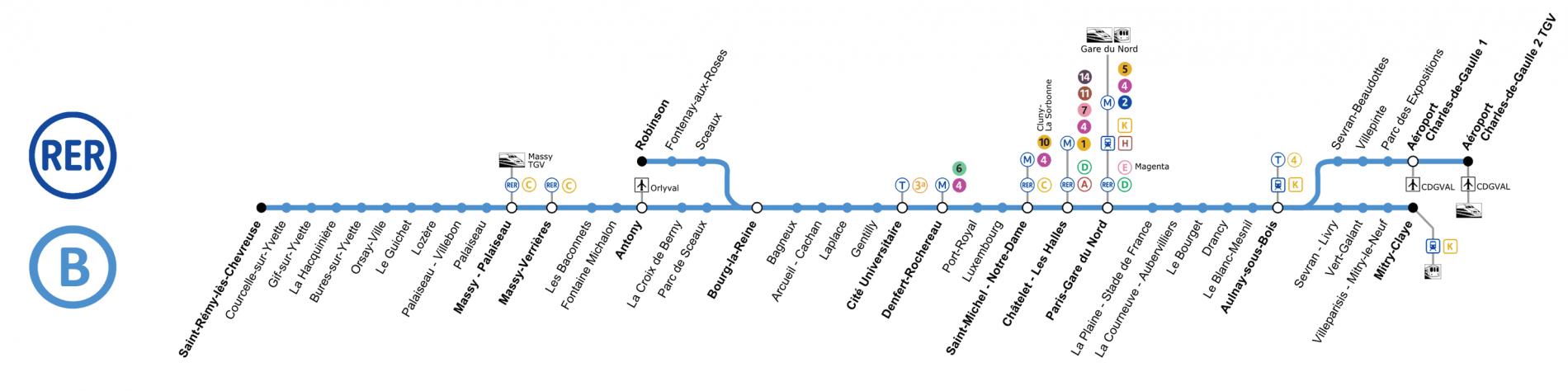 Línea RER B. Cómo llegar desde el aeropuerto Charles de Gaulle al centro de París