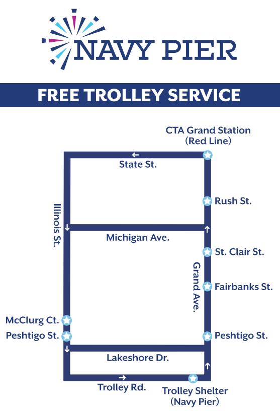 Recorrido del trolley gratuito al Navy Pier. qué ver y hacer en chicago